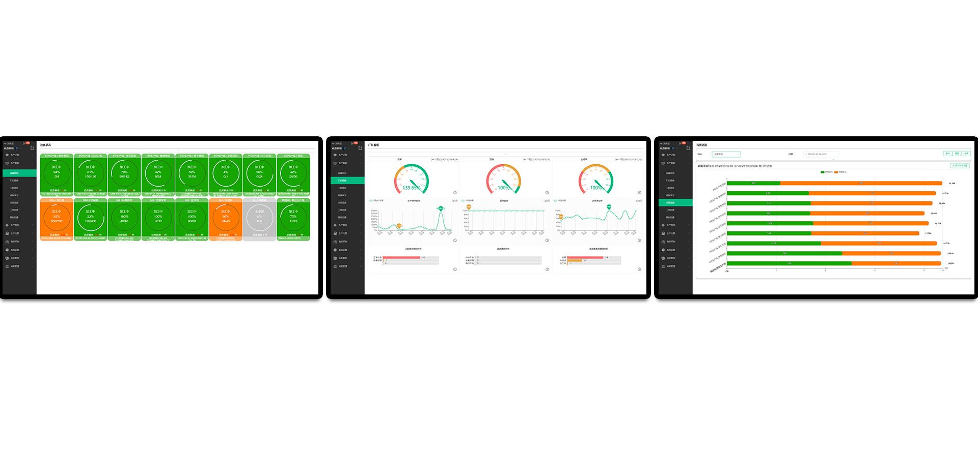 设备oee管理 设备综合效率oee OEE综合效率统计 稼动率